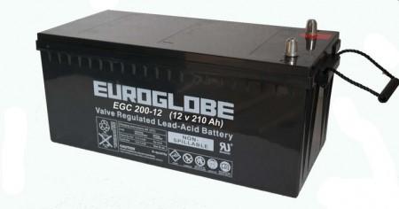 12 Volt fritidsbatteri